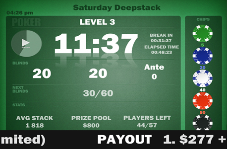 Poker countdown timer the gamble laurie hannan